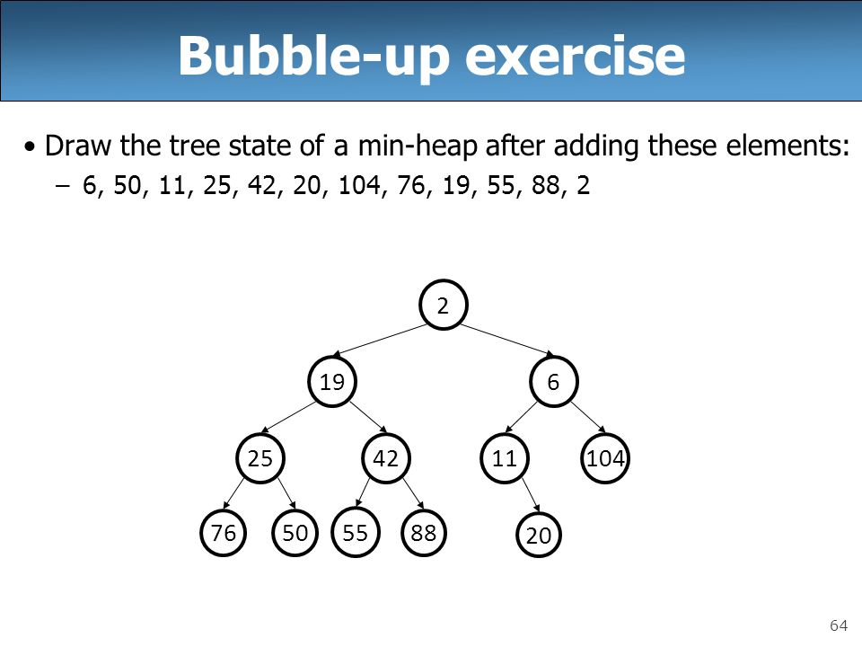 64 Bubble-up exercise Draw the tree state of a min-heap after adding these elements: –6, 50, 11, 25, 42, 20, 104, 76, 19, 55, 88, 2 1044225 619 2 7650