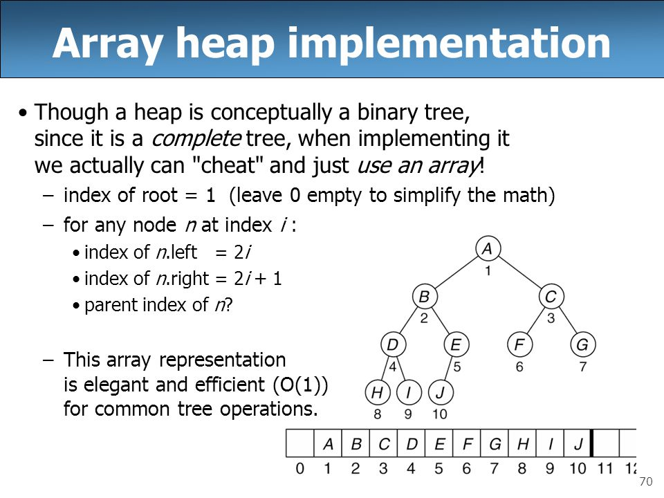 70 Array heap implementation Though a heap is conceptually a binary tree, since it is a complete tree, when implementing it we actually can cheat and just use an array.