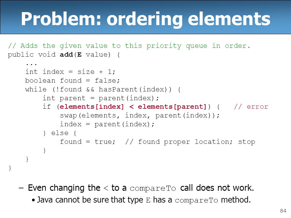 84 Problem: ordering elements // Adds the given value to this priority queue in order. public void add(E value) {... int index = size + 1; boolean fou