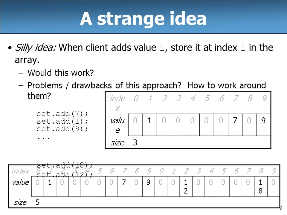 9 A strange idea Silly idea: When client adds value i, store it at index i in the array. –Would this work? –Problems / drawbacks of this approach? How