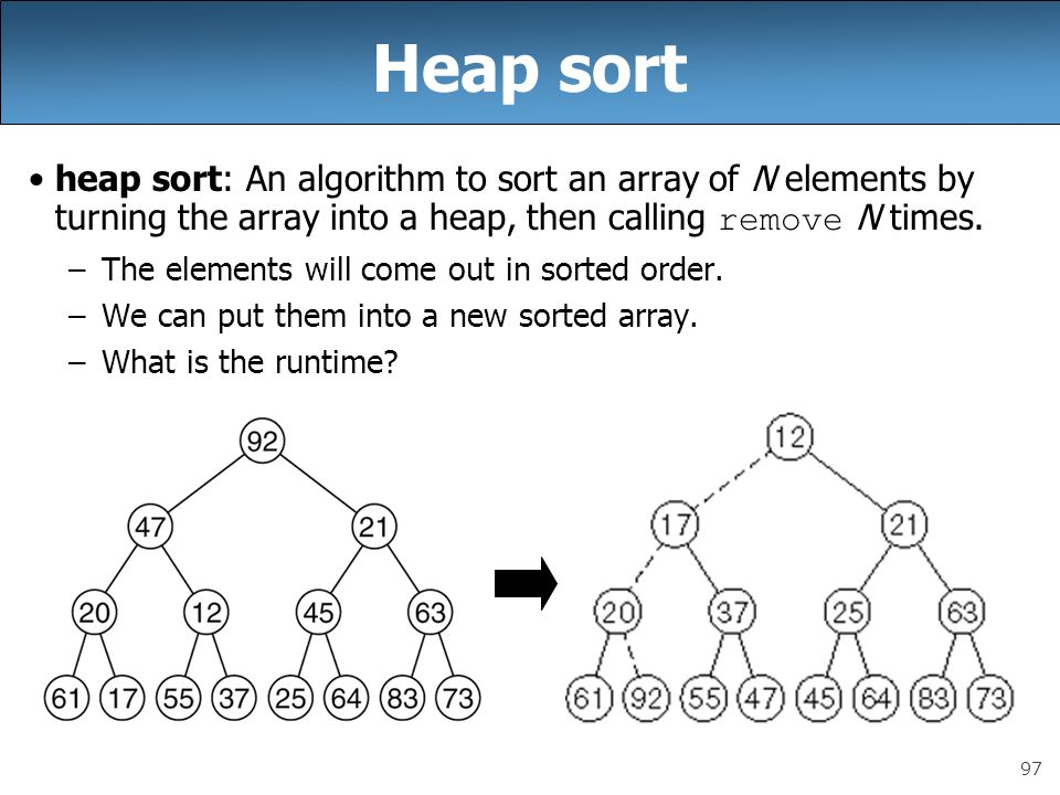 97 Heap sort heap sort: An algorithm to sort an array of N elements by turning the array into a heap, then calling remove N times. –The elements will