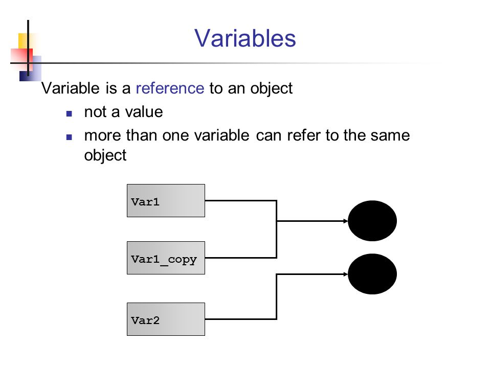 Var1 Var1_copy Var2 Variables Variable is a reference to an object not a value more than one variable can refer to the same object