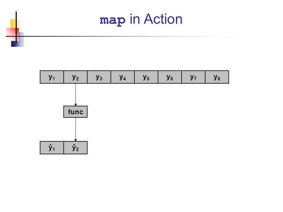 y1y1 y2y2 y3y3 y4y4 y5y5 y6y6 y7y7 y8y8 ŷ2ŷ2 ŷ1ŷ1 map in Action