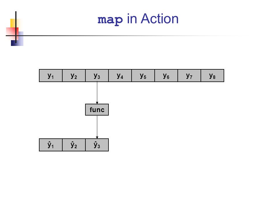 func y1y1 y2y2 y3y3 y4y4 y5y5 y6y6 y7y7 y8y8 ŷ3ŷ3 ŷ1ŷ1 ŷ2ŷ2 map in Action