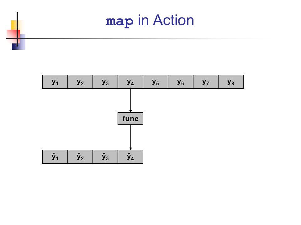 func y1y1 y2y2 y3y3 y4y4 y5y5 y6y6 y7y7 y8y8 ŷ4ŷ4 ŷ1ŷ1 ŷ2ŷ2 ŷ3ŷ3 map in Action