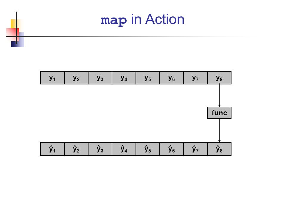 func y1y1 y2y2 y3y3 y4y4 y5y5 y6y6 y7y7 y8y8 ŷ8ŷ8 ŷ1ŷ1 ŷ2ŷ2 ŷ3ŷ3 ŷ4ŷ4 ŷ5ŷ5 ŷ6ŷ6 ŷ7ŷ7 map in Action