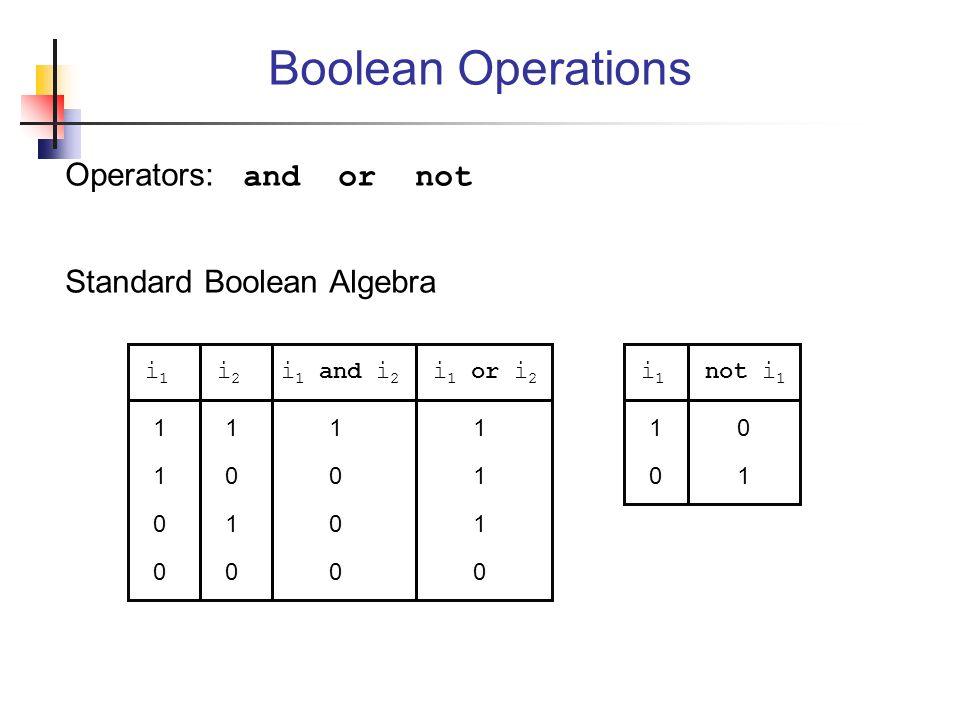 Operators: and or not Standard Boolean Algebra Boolean Operations i1i1 i2i2 i 1 and i 2 1 1 1 0 0 0 1 0 1 0 0 0 i 1 or i 2 1 1 1 0 i1i1 not i 1 1 01 0