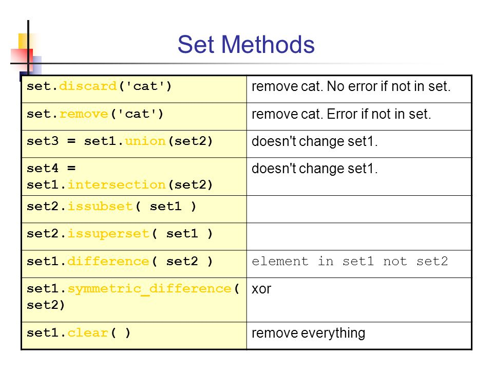 Set Methods set.discard( cat ) remove cat.No error if not in set.