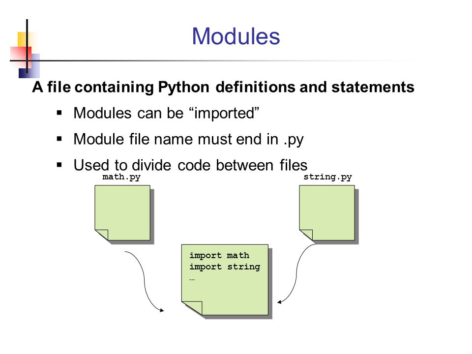 A file containing Python definitions and statements  Modules can be imported  Module file name must end in.py  Used to divide code between files Modules import math import string … math.pystring.py