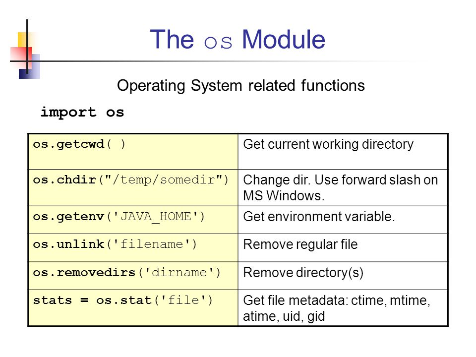 The os Module Operating System related functions import os os.getcwd( ) Get current working directory os.chdir( /temp/somedir ) Change dir.
