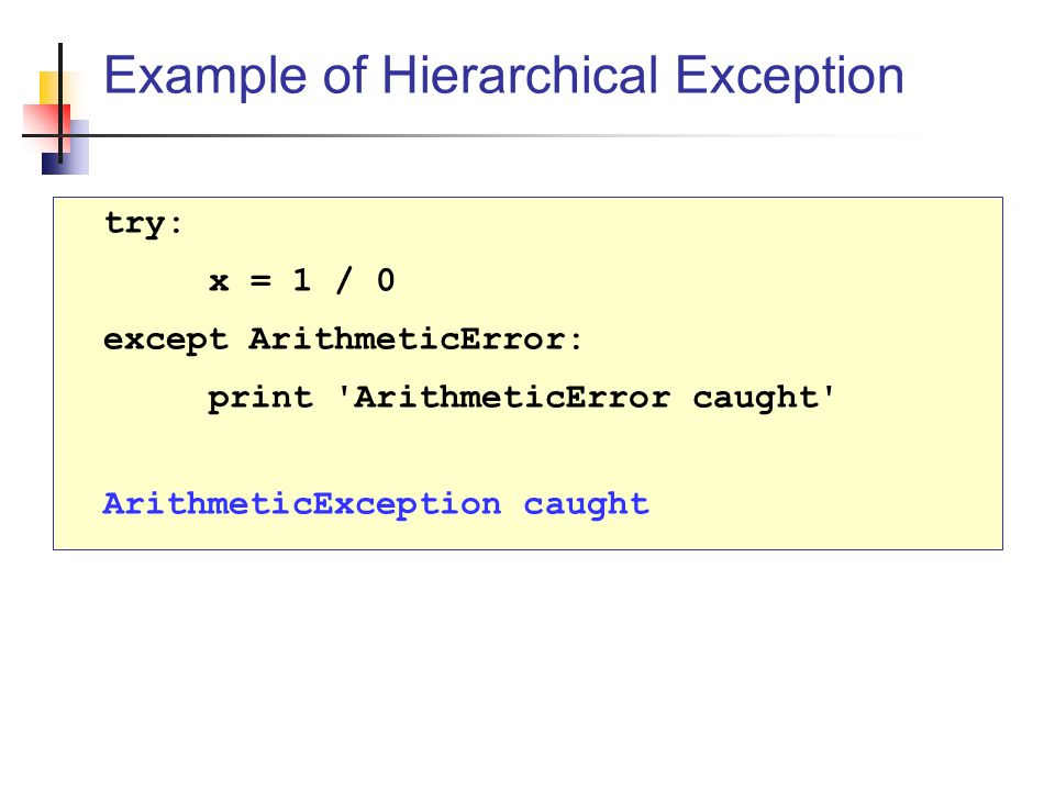 try: x = 1 / 0 except ArithmeticError: print ArithmeticError caught ArithmeticException caught Example of Hierarchical Exception