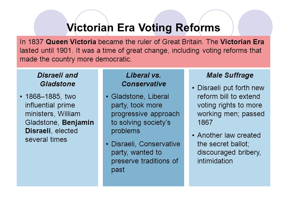 Compare How did the demands of Chartism compare to the voting reforms passed in 1832.