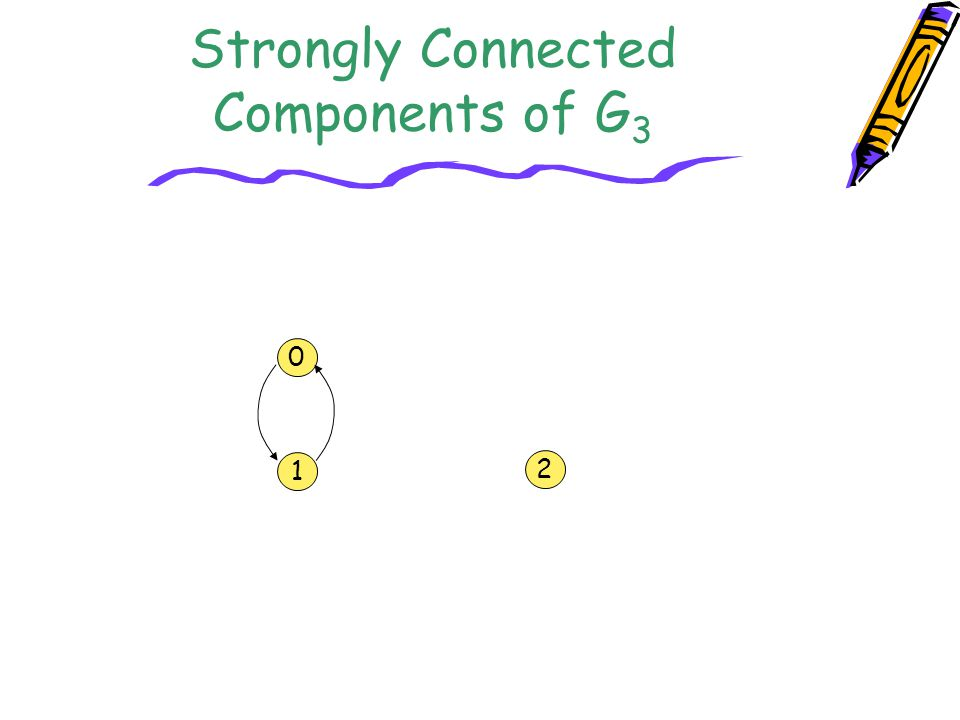 Strongly Connected Components of G 3 0 1 2