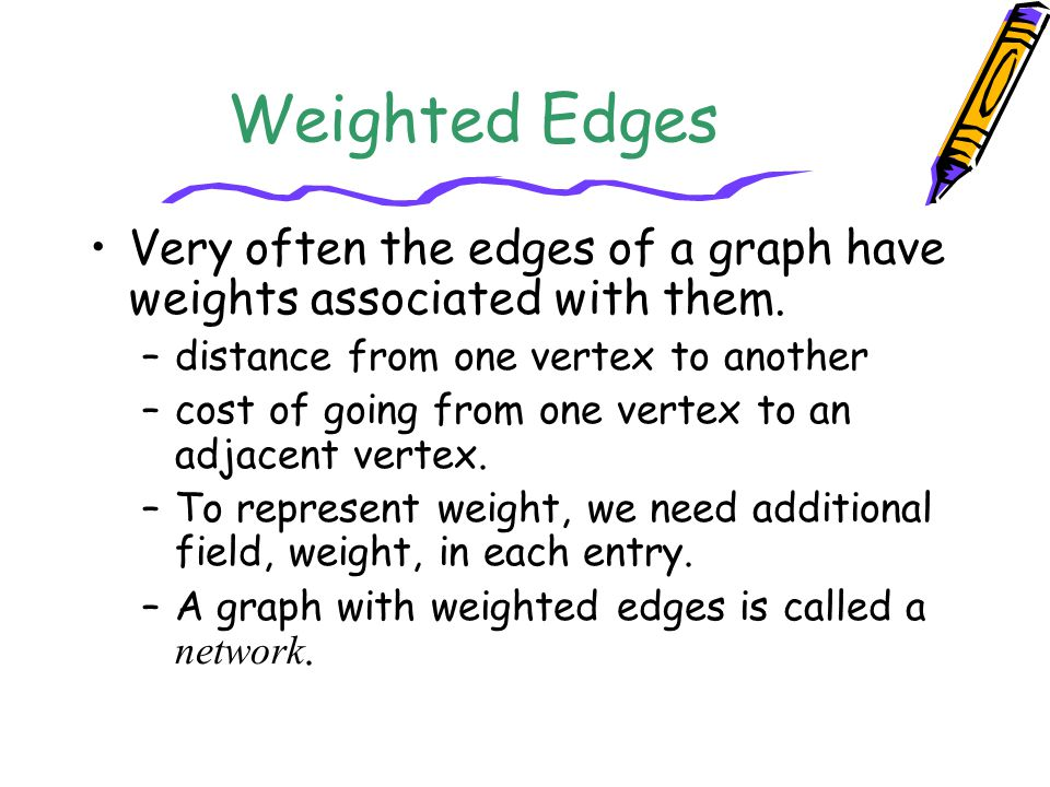 Weighted Edges Very often the edges of a graph have weights associated with them. –distance from one vertex to another –cost of going from one vertex