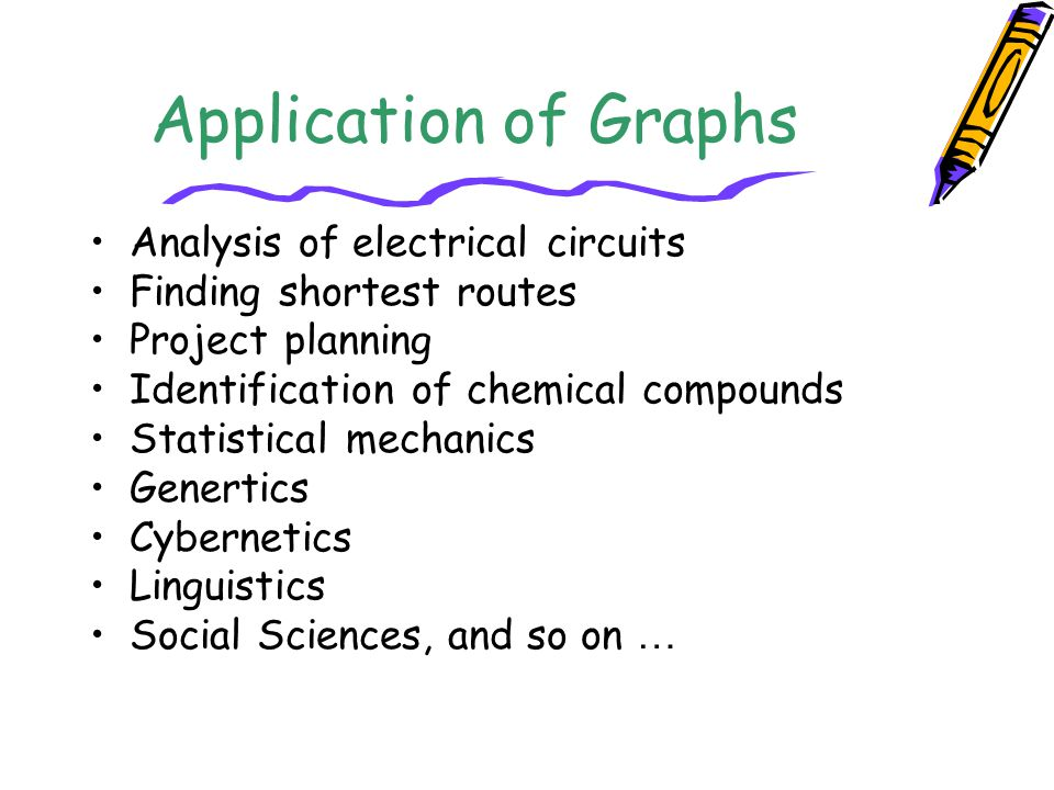 Definition of A Graph A graph, G, consists tof two sets, V and E.