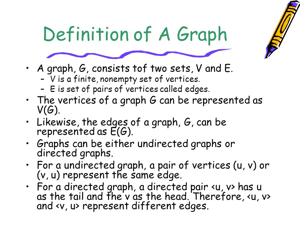 Definition of A Graph A graph, G, consists tof two sets, V and E. –V is a finite, nonempty set of vertices. –E is set of pairs of vertices called edge