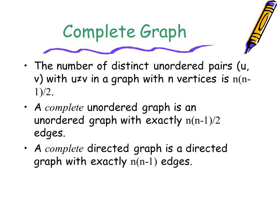 Adjacent Matrix Let G(V, E) be a graph with n vertices, n ≥ 1.