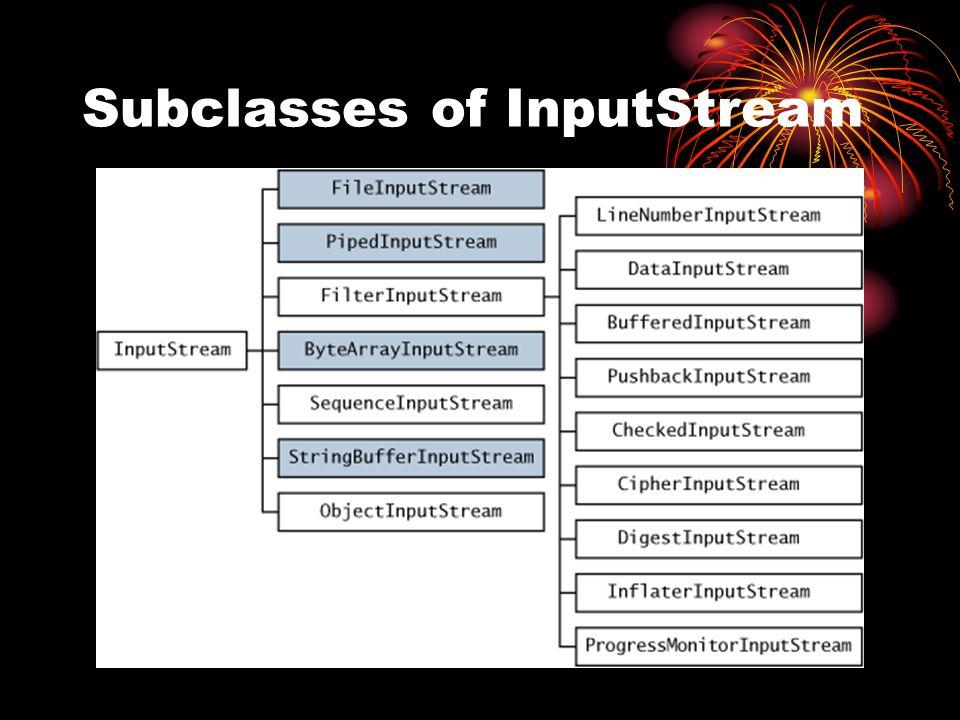Subclasses of InputStream