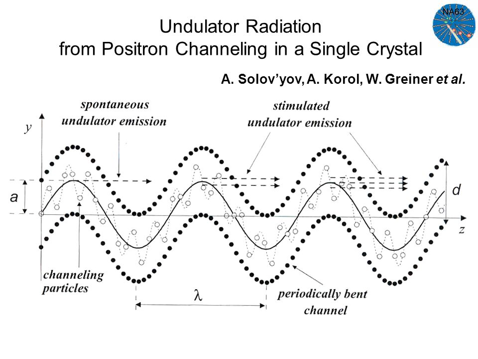 Undulator Radiation from Positron Channeling in a Single Crystal A.