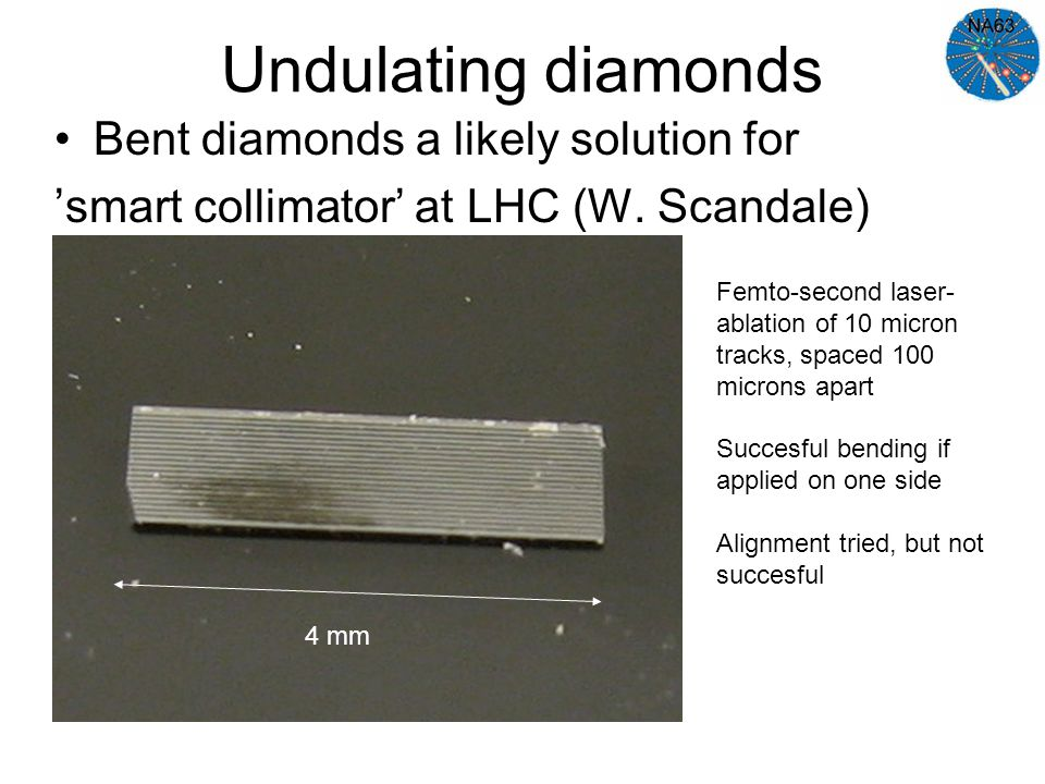 Undulating diamonds Bent diamonds a likely solution for 'smart collimator' at LHC (W.