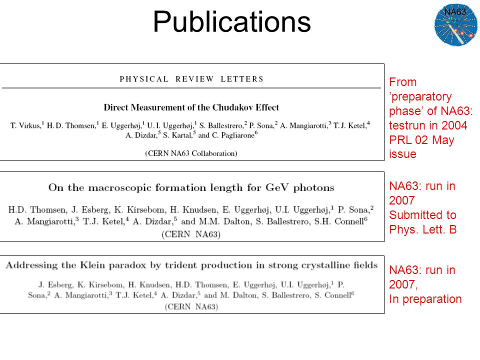 Publications From 'preparatory phase' of NA63: testrun in 2004 PRL 02 May issue NA63: run in 2007 Submitted to Phys.