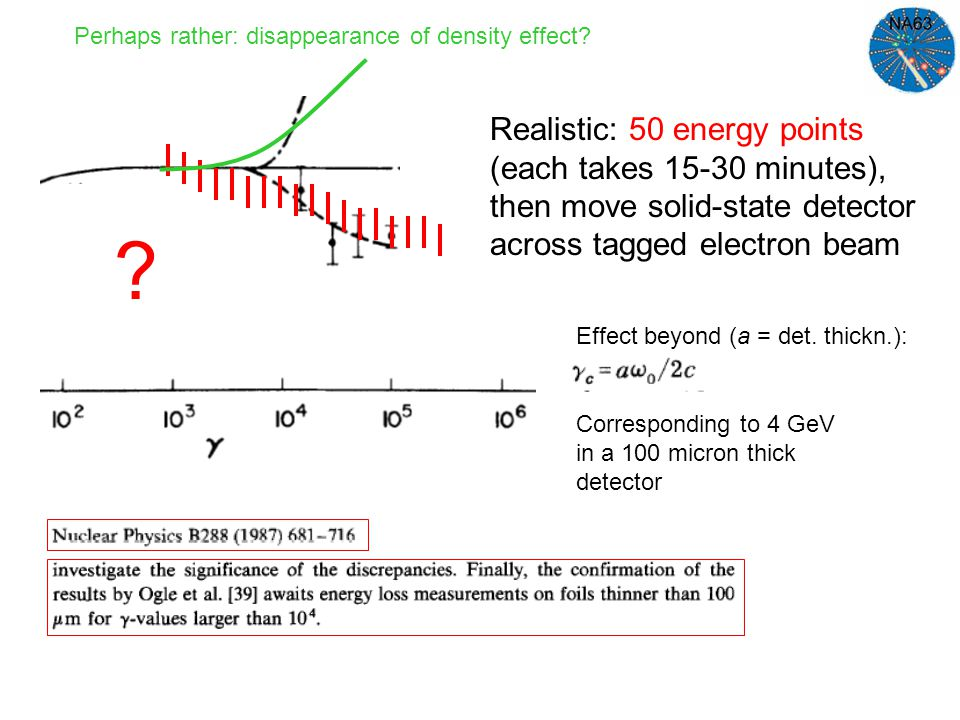 Realistic: 50 energy points (each takes 15-30 minutes), then move solid-state detector across tagged electron beam .