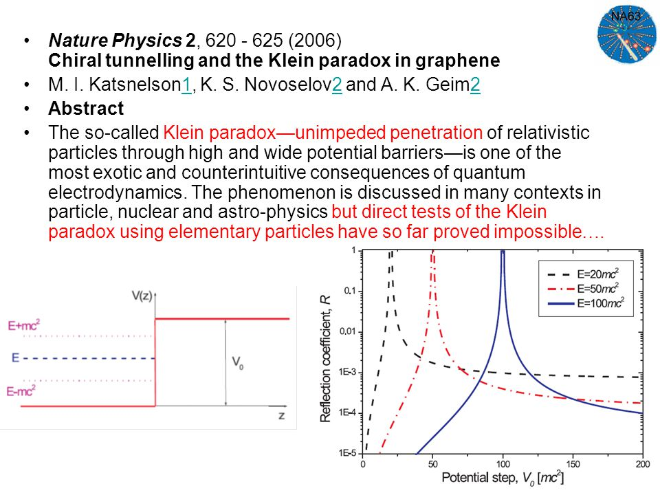 Nature Physics 2, 620 - 625 (2006) Chiral tunnelling and the Klein paradox in graphene M.