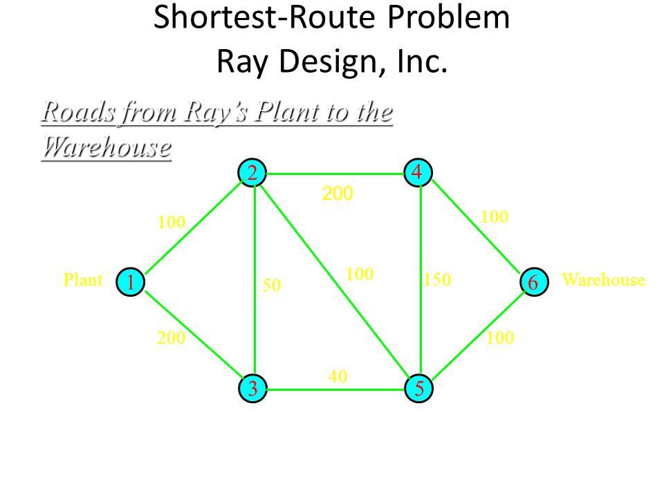 Shortest-Route Problem Ray Design, Inc.