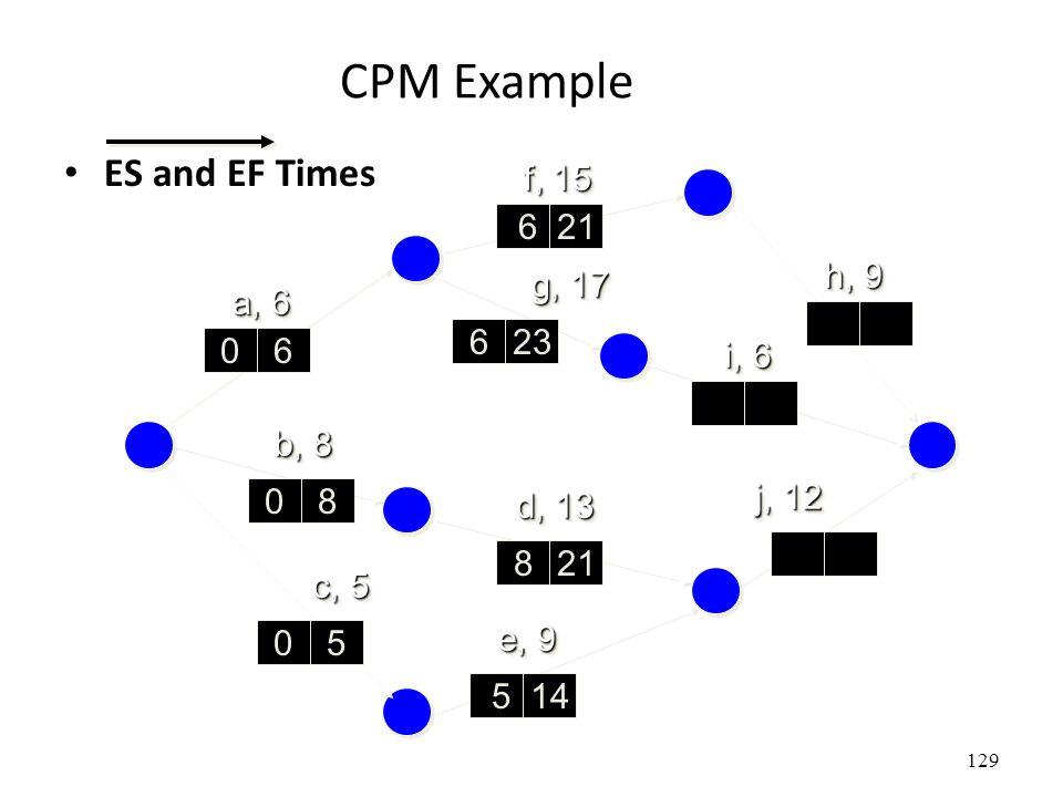 129 CPM Example ES and EF Times a, 6 f, 15 b, 8 c, 5 e, 9 d, 13 g, 17 h, 9 i, 6 j, 12 06 08 05 5 14 8 21 6 23 6 21
