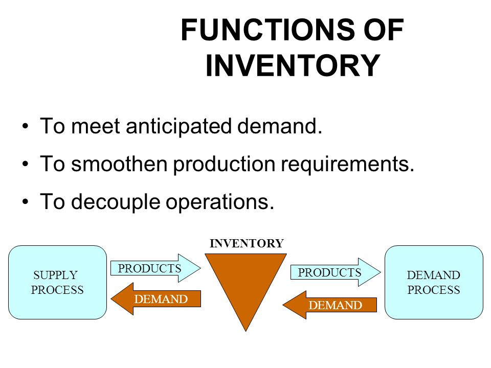 FUNCTIONS OF INVENTORY To meet anticipated demand.