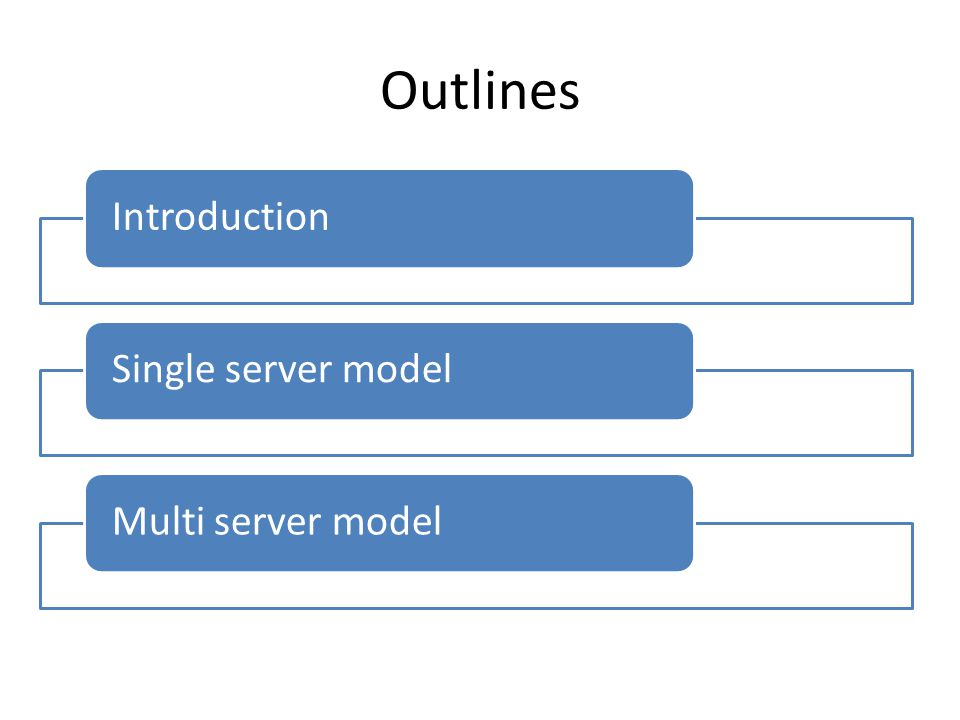 Outlines IntroductionSingle server modelMulti server model