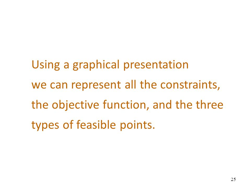 Using a graphical presentation we can represent all the constraints, the objective function, and the three types of feasible points.