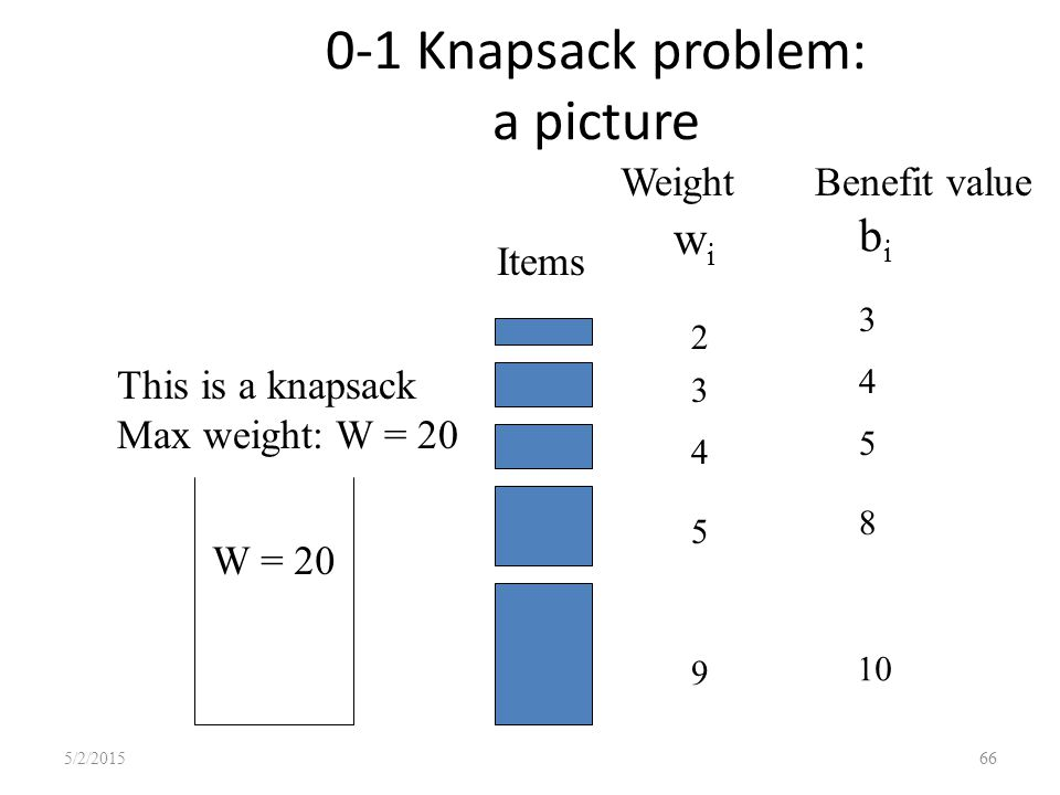 0-1 Knapsack problem: a picture 5/2/201566 W = 20 wiwi bibi 10 9 8 5 5 4 4 3 3 2 WeightBenefit value This is a knapsack Max weight: W = 20 Items