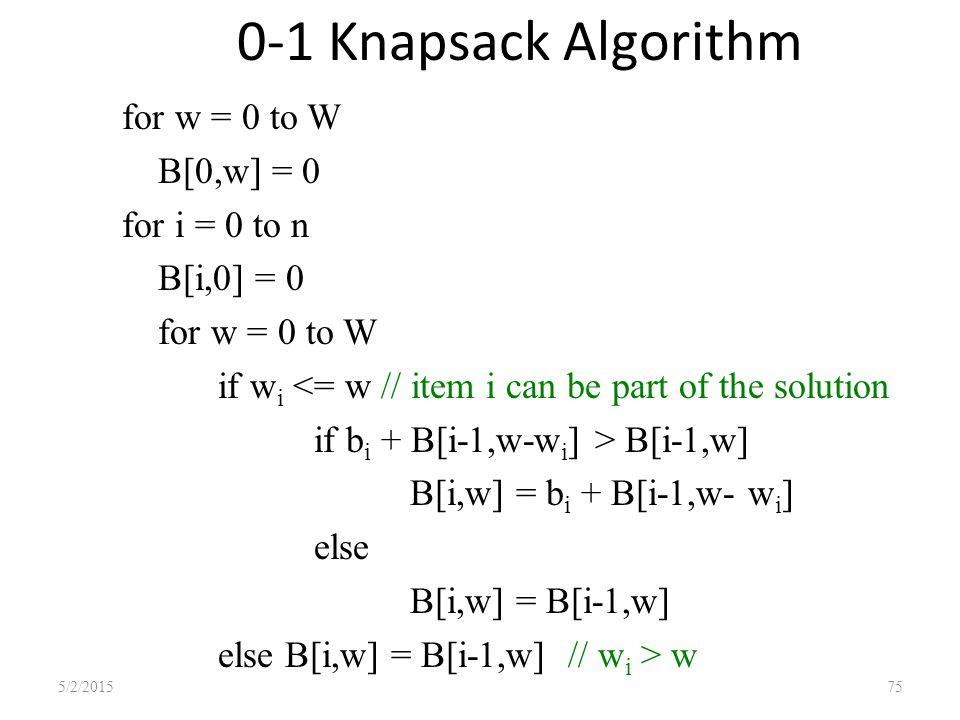 0-1 Knapsack Algorithm for w = 0 to W B[0,w] = 0 for i = 0 to n B[i,0] = 0 for w = 0 to W if w i <= w // item i can be part of the solution if b i + B[i-1,w-w i ] > B[i-1,w] B[i,w] = b i + B[i-1,w- w i ] else B[i,w] = B[i-1,w] else B[i,w] = B[i-1,w] // w i > w 5/2/201575