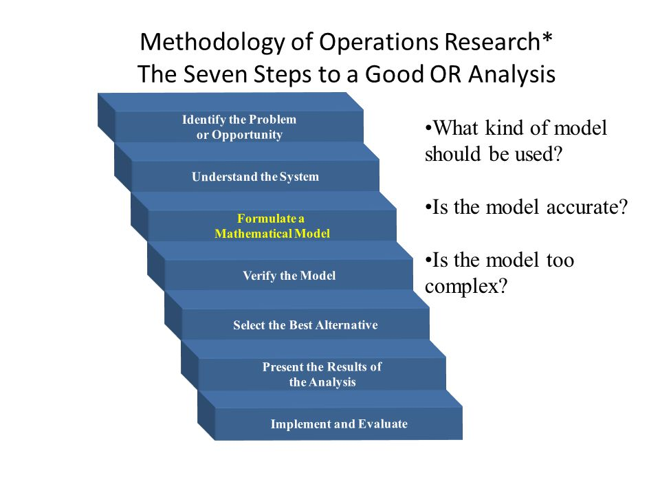 Methodology of Operations Research* The Seven Steps to a Good OR Analysis Identify the Problem or Opportunity Understand the System Formulate a Mathematical Model Verify the Model Select the Best Alternative Implement and Evaluate Present the Results of the Analysis What kind of model should be used.