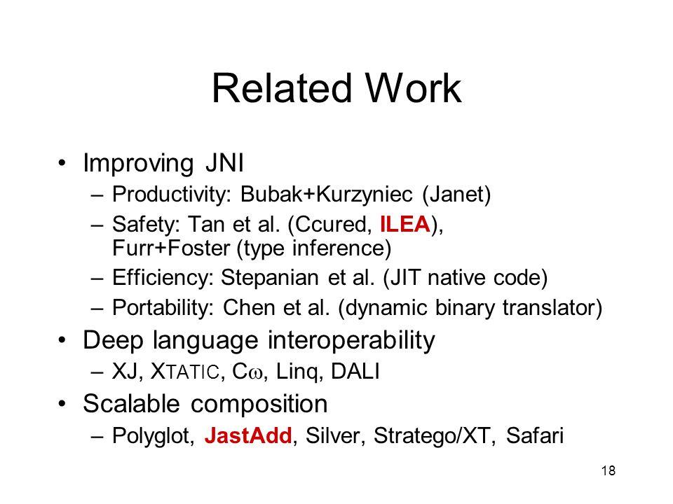 18 Related Work Improving JNI –Productivity: Bubak+Kurzyniec (Janet) –Safety: Tan et al.