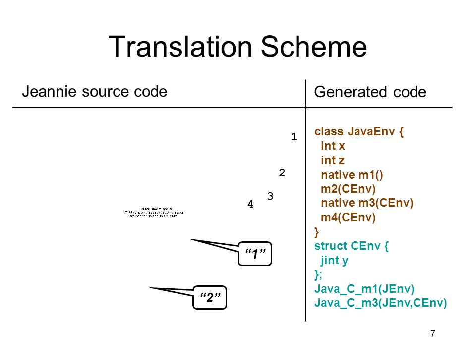 7 Translation Scheme 1 2 class JavaEnv { int x int z native m1() m2(CEnv) native m3(CEnv) m4(CEnv) } struct CEnv { jint y }; Java_C_m1(JEnv) Java_C_m3(JEnv,CEnv) Jeannie source code Generated code 1 2 4 3