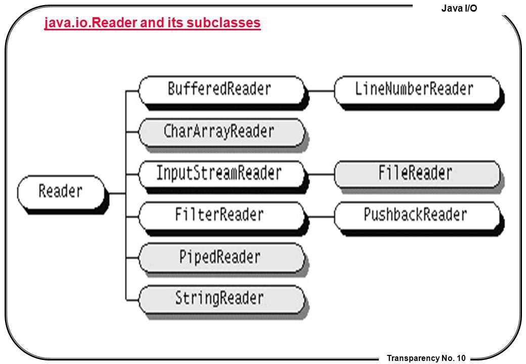 Java I/O Transparency No. 10 java.io.Reader and its subclasses