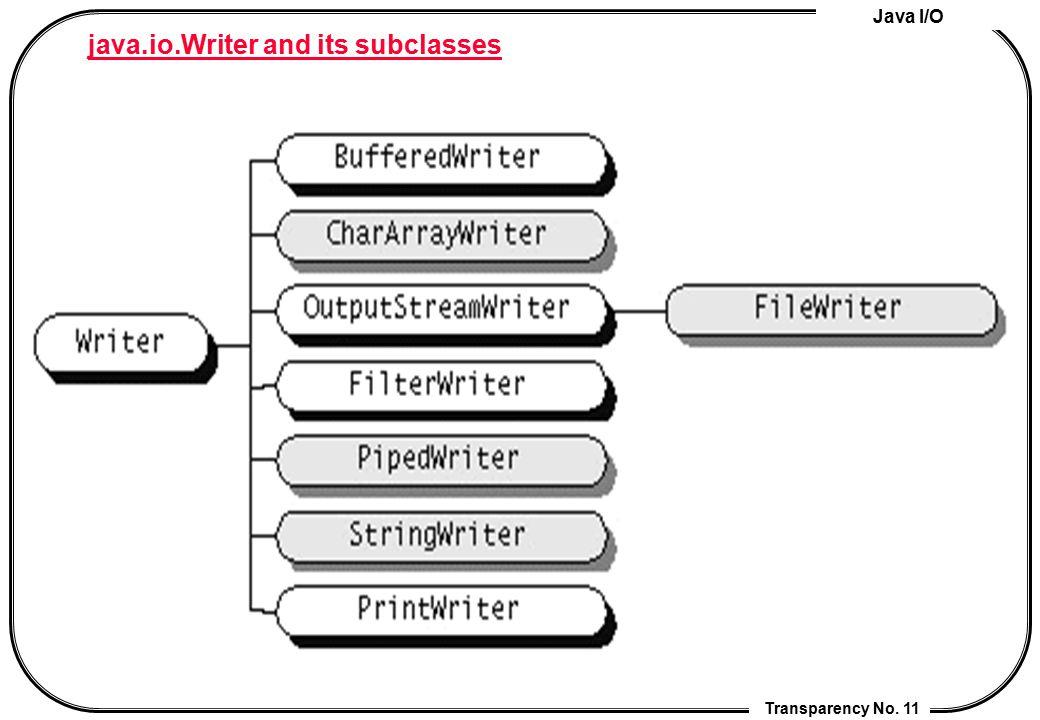 Java I/O Transparency No. 11 java.io.Writer and its subclasses