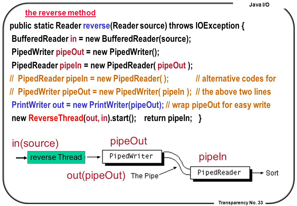 Java I/O Transparency No. 33 the reverse method public static Reader reverse(Reader source) throws IOException { BufferedReader in = new BufferedReade