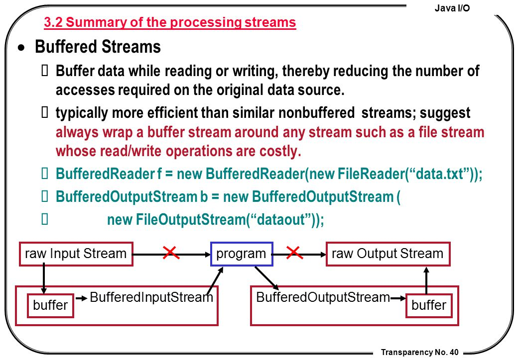 Java I/O Transparency No. 40 3.2 Summary of the processing streams  Buffered Streams Buffer data while reading or writing, thereby reducing the numbe
