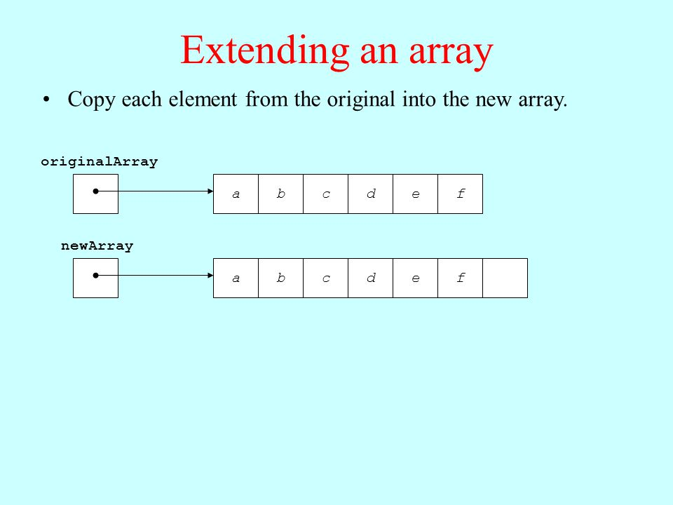 Extending an array abcdef Copy each element from the original into the new array.