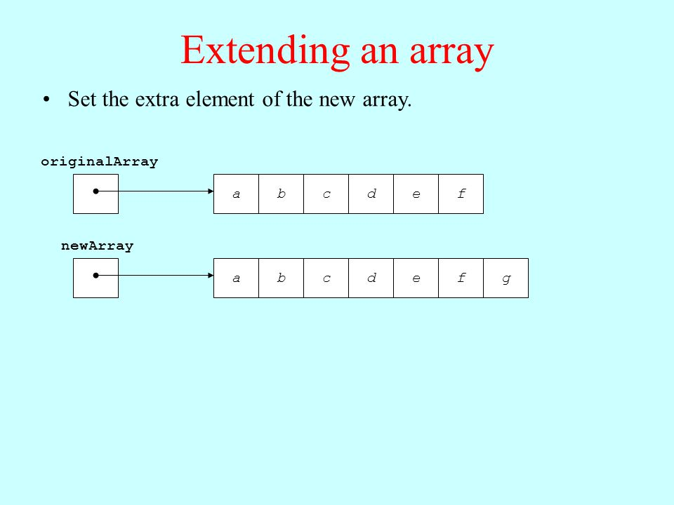 Extending an array abcdef Set the extra element of the new array. originalArray newArray abcdefg