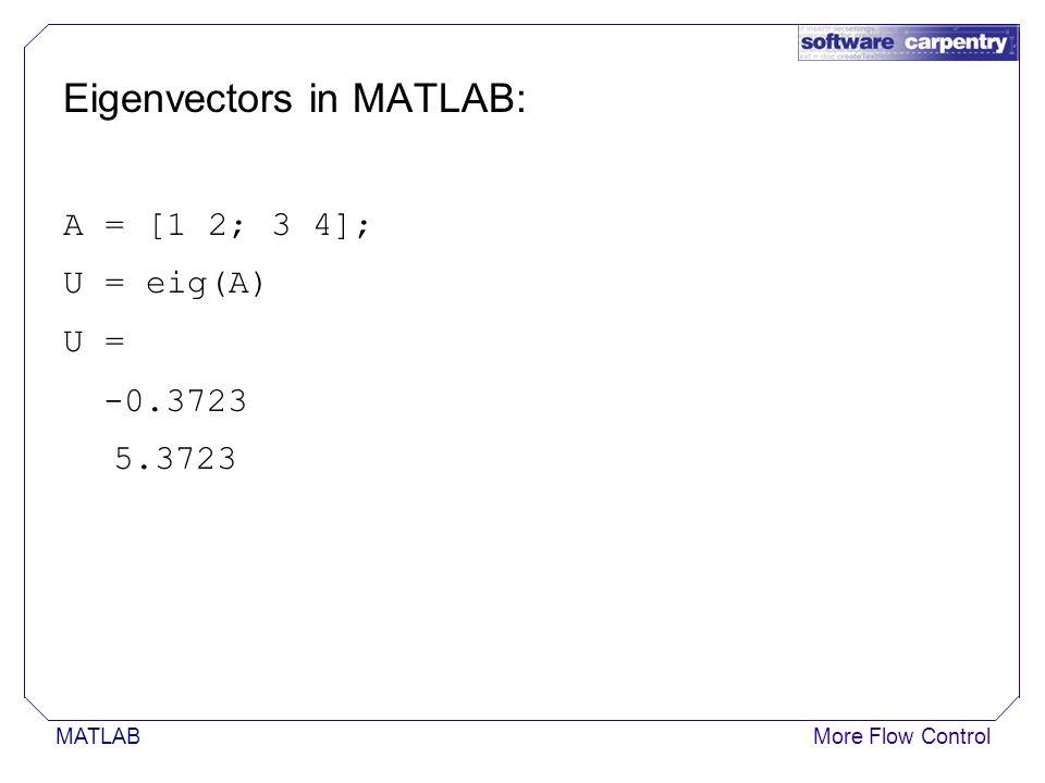 MATLABMore Flow Control Eigenvectors in MATLAB: A = [1 2; 3 4]; U = eig(A) U = -0.3723 5.3723