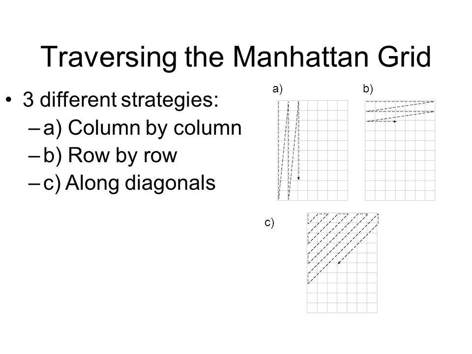 Traversing the Manhattan Grid 3 different strategies: –a) Column by column –b) Row by row –c) Along diagonals a)b) c)