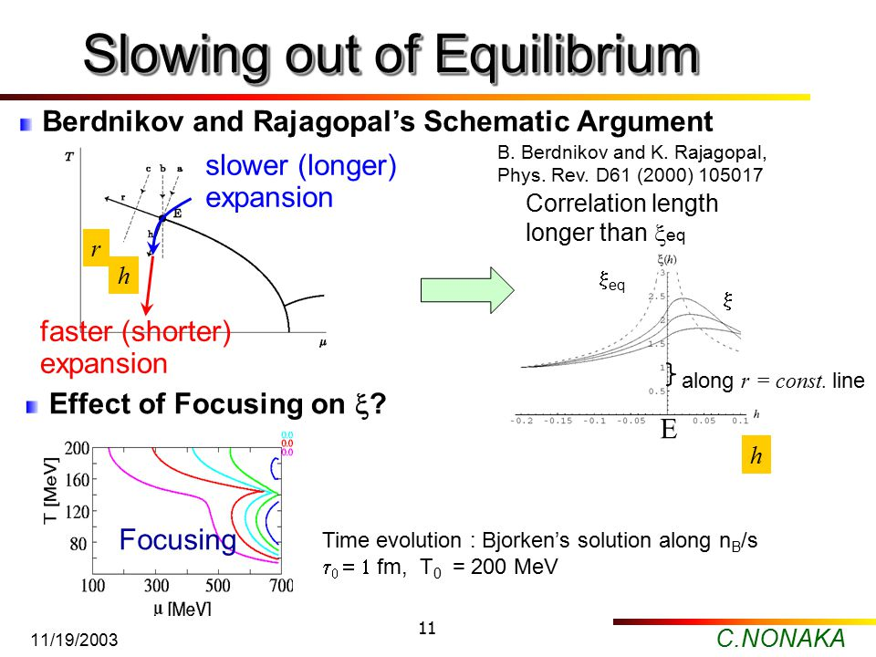 C.NONAKA 11/19/2003 11 Slowing out of Equilibrium Slowing out of Equilibrium B.
