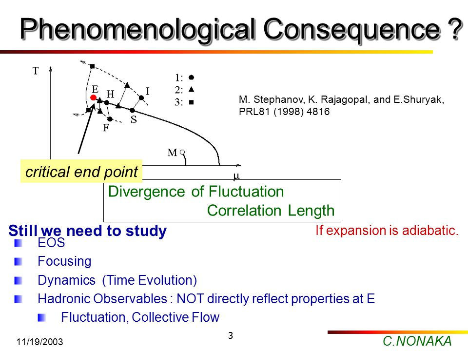 C.NONAKA 11/19/2003 3 Phenomenological Consequence .