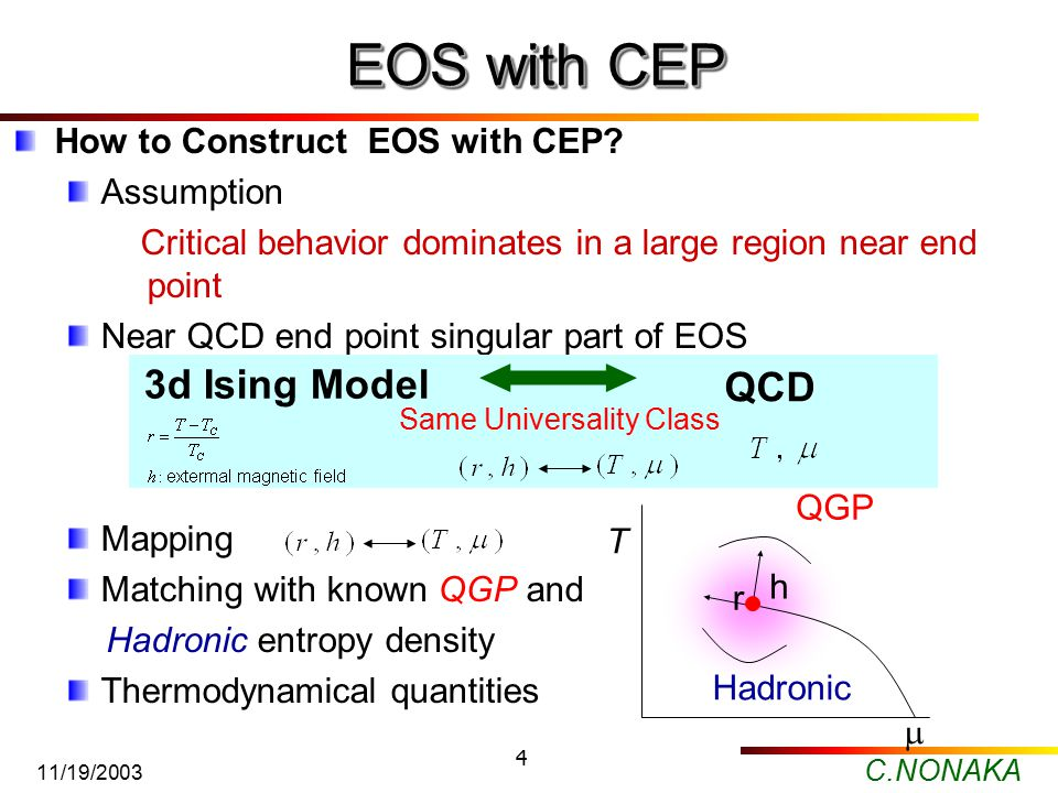 C.NONAKA 11/19/2003 4 How to Construct EOS with CEP.