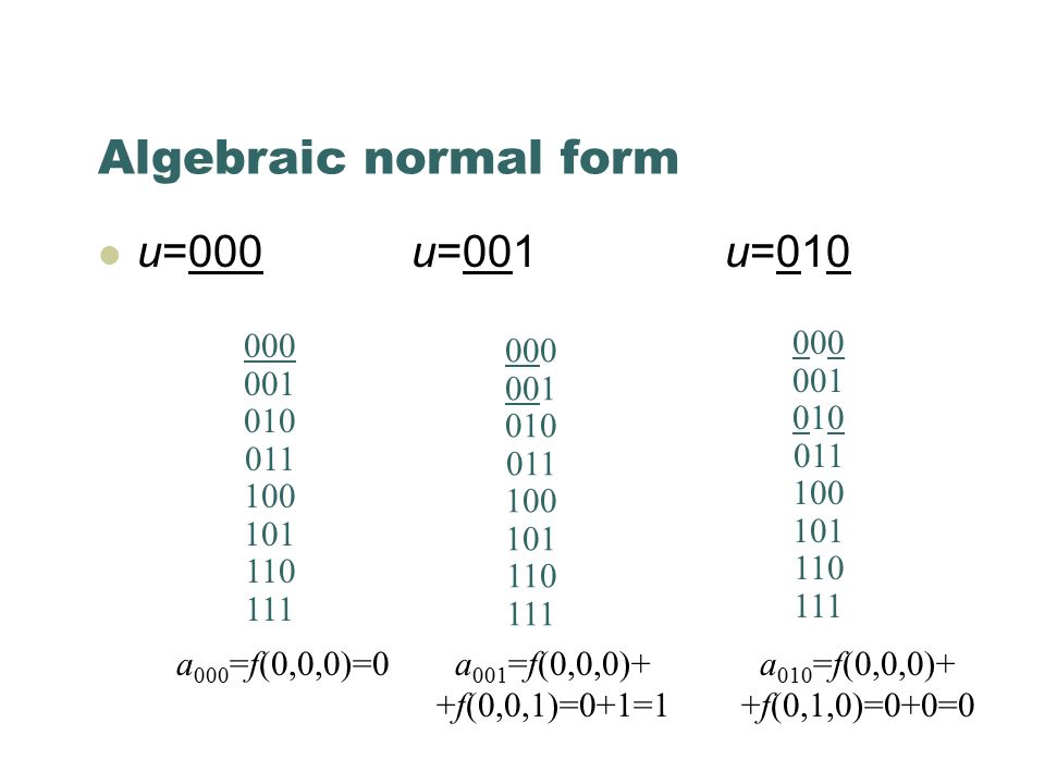 Algebraic normal form u=000u=001u=010 000 001 010 011 100 101 110 111 000 001 010 011 100 101 110 111 000 001 010 011 100 101 110 111 a 000 =f(0,0,0)=0a 001 =f(0,0,0)+ +f(0,0,1)=0+1=1 a 010 =f(0,0,0)+ +f(0,1,0)=0+0=0