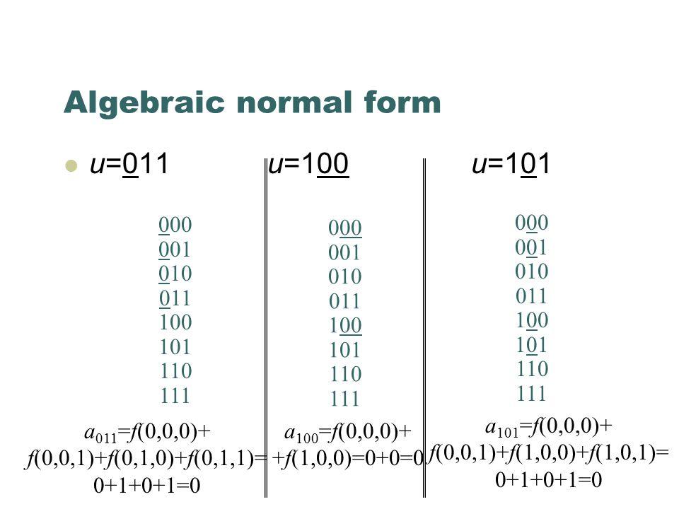 Algebraic normal form u=011u=100u=101 000 001 010 011 100 101 110 111 000 001 010 011 100 101 110 111 000 001 010 011 100 101 110 111 a 011 =f(0,0,0)+ f(0,0,1)+f(0,1,0)+f(0,1,1)= 0+1+0+1=0 a 100 =f(0,0,0)+ +f(1,0,0)=0+0=0 a 101 =f(0,0,0)+ f(0,0,1)+f(1,0,0)+f(1,0,1)= 0+1+0+1=0